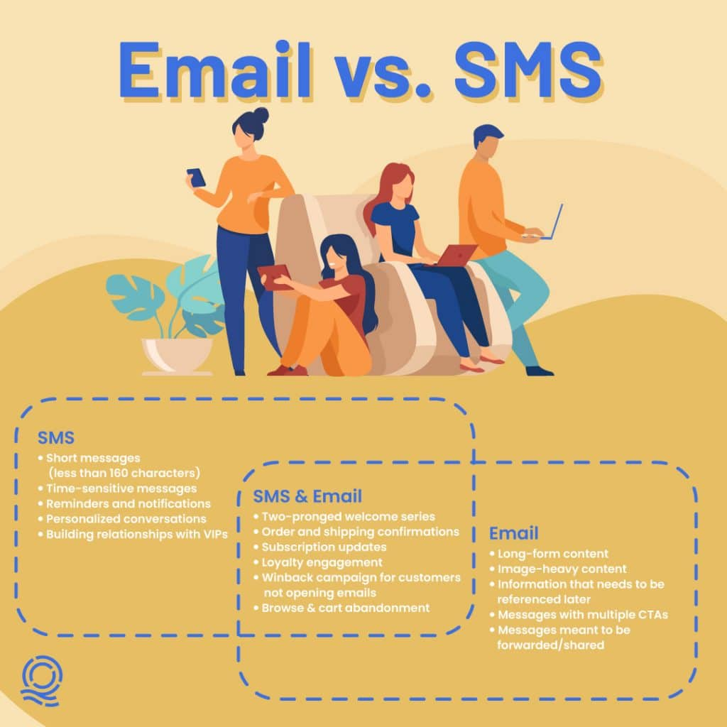 Email vs. SMS infographics